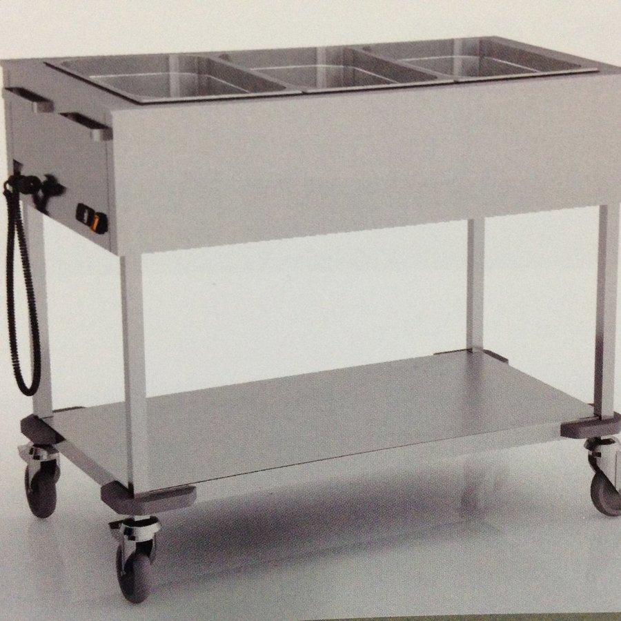 Presupuesto equipar cocina industrial online habitissimo for Presupuesto cocina industrial