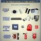 Alarmas, Detección Incendios, Cámaras Vigilancia