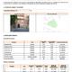 Certificado de eficiencia energética de vivienda en Barcelona