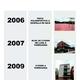 Empresas Reformas Mora la Nova - Construccions Pallarès Sl