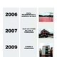 Empresas Reformas Pira - Construccions Pallarès Sl