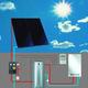 Sistema solar térmico Forzado