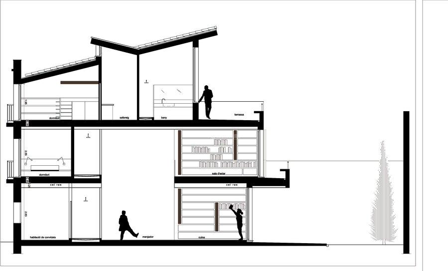 Arquitectos, Arquitectura, Cédulas Habitabilidad