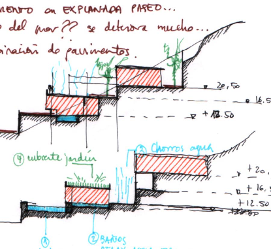 Foto dibujos previos de fem arquitectura 678747 - Fem arquitectura ...