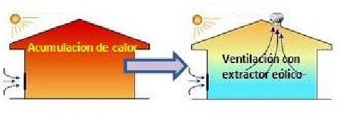 Extractores De Baño Opiniones ~ Dikidu.com