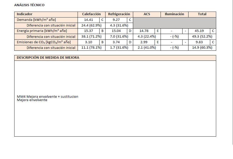 Foto ficha certificado energ tico de procener barcelona for Certificado energetico en santander