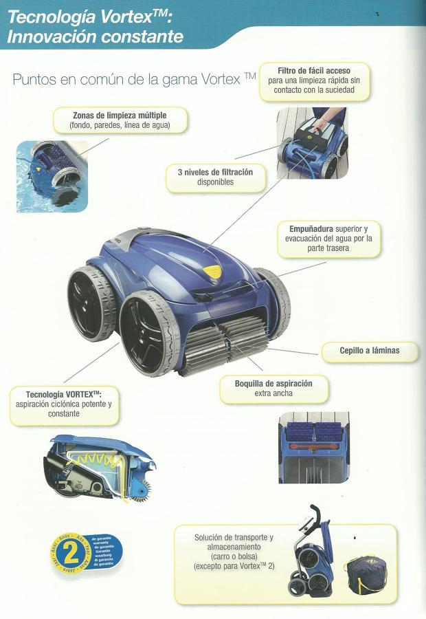 Robot eléctico