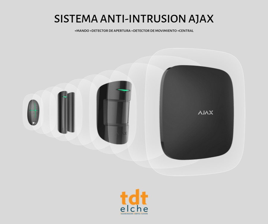 SISTEMA DE INTRUSIÓN AJAX.png