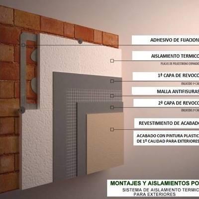 AISLAMIENTO TERMICO EXTERIOR
