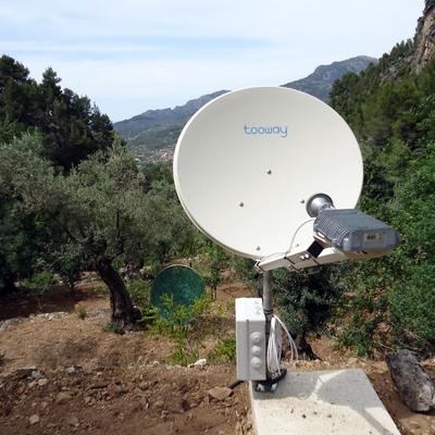 Antena SkyDSL