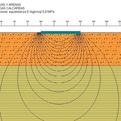 Ejemplo de cálculo de asiento en cimentación superficial por losa
