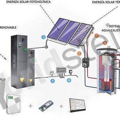 Esquema sistema Fox para almacenamiento y reducción de potencia