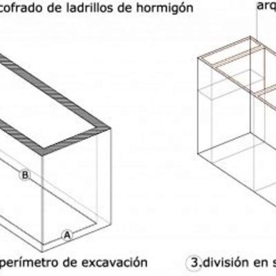 Diseños específicos de Tratamientos