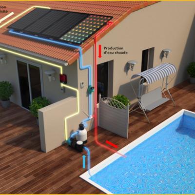 Paneles solares hibridos
