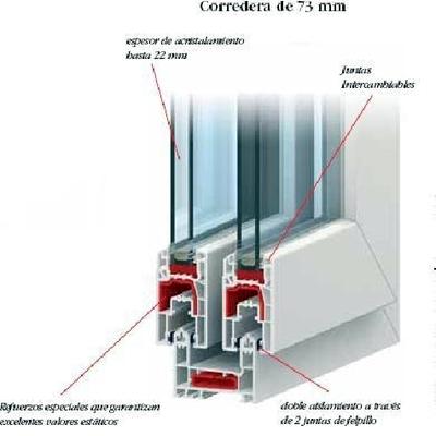 Eccowin windows PVC