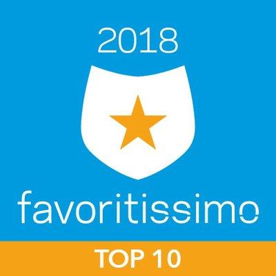 i-cerrajeros favoritissimo TOP 10 2018