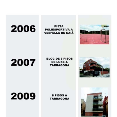 Finales de los años 2000