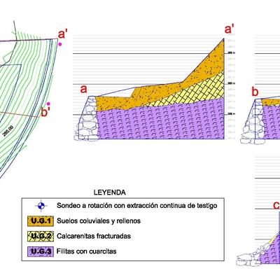 Ejemplo de estudio de estabilidad en parcela de la ENVIA GOLF
