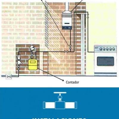 Croquis de instalación de iri en vivienda