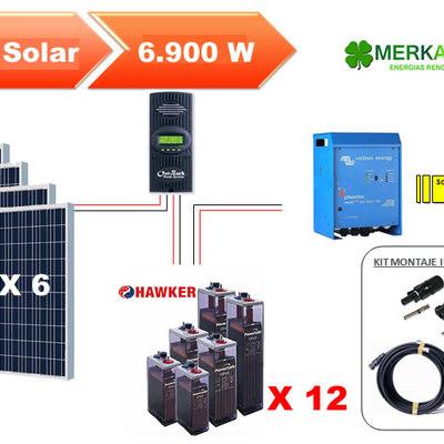 Kits Solar Fotovoltaico