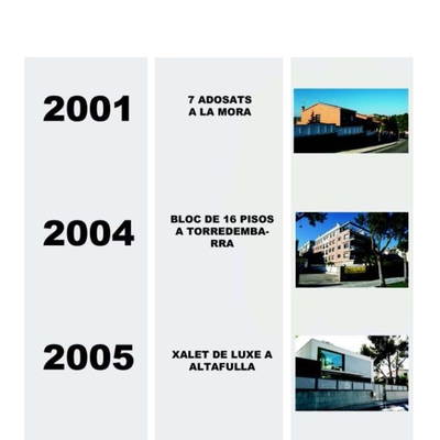 Principios de 2000