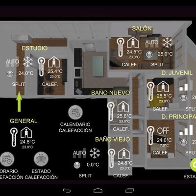 Control de calefacción y aire acondicionado de toda la vivienda por zonas