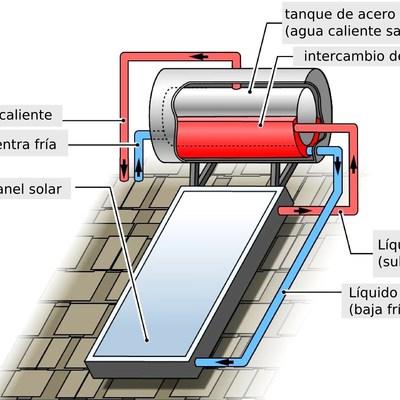 Caldera solar