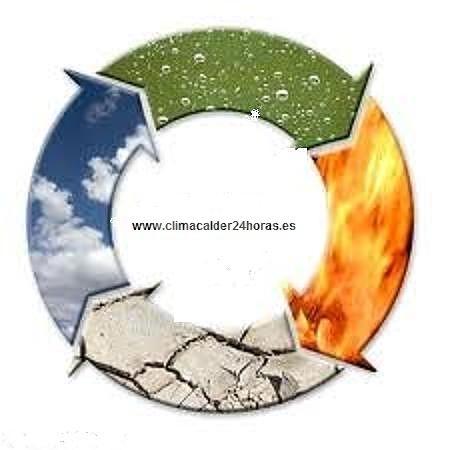 Climacalder 24 Horas