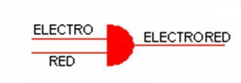 Electrored
