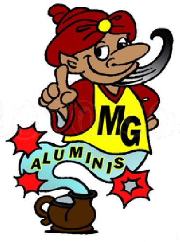 Aluminios Mg