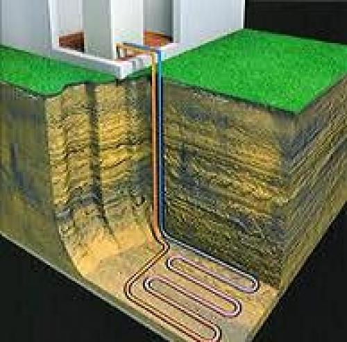 Geotermia Energia