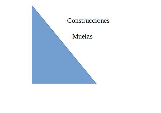 construcciones Muelas