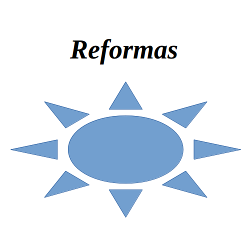 Reformas de Primera