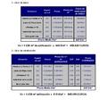 Valoración nave industrial. Extracto5