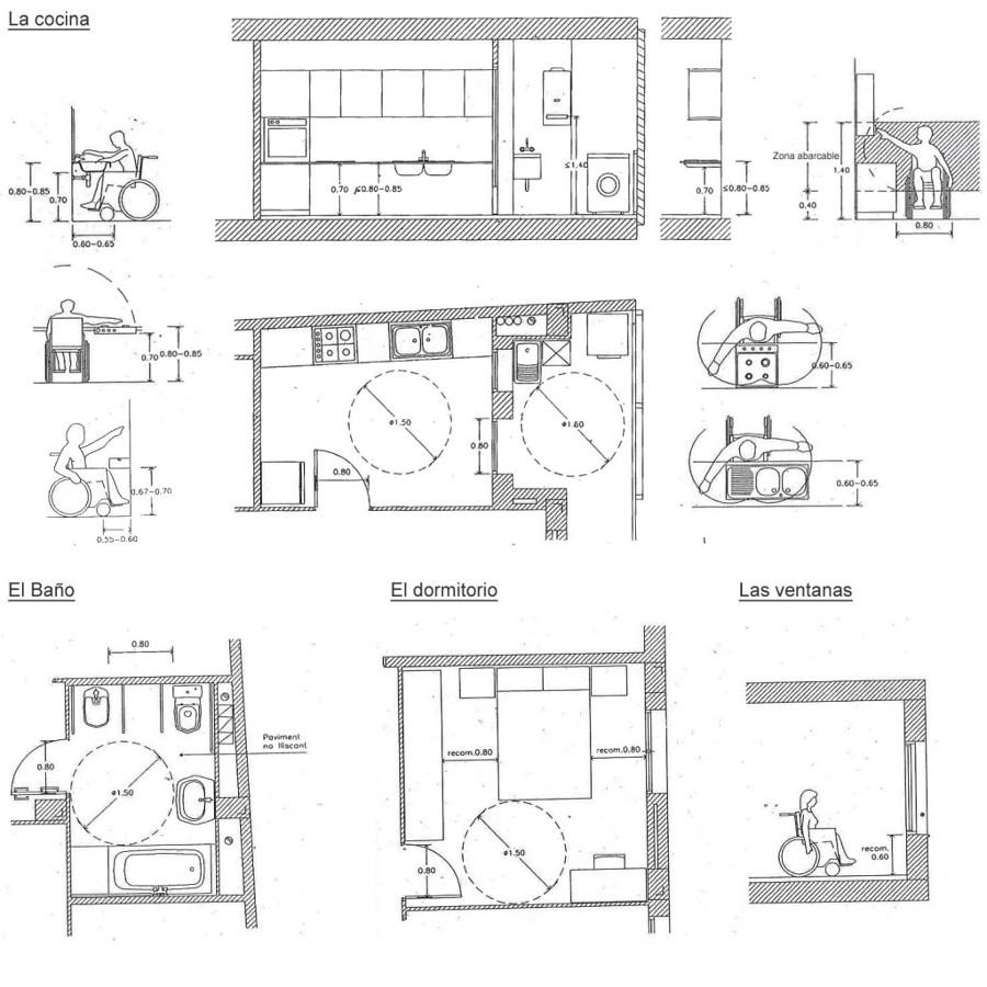 adaptacion de viviendas