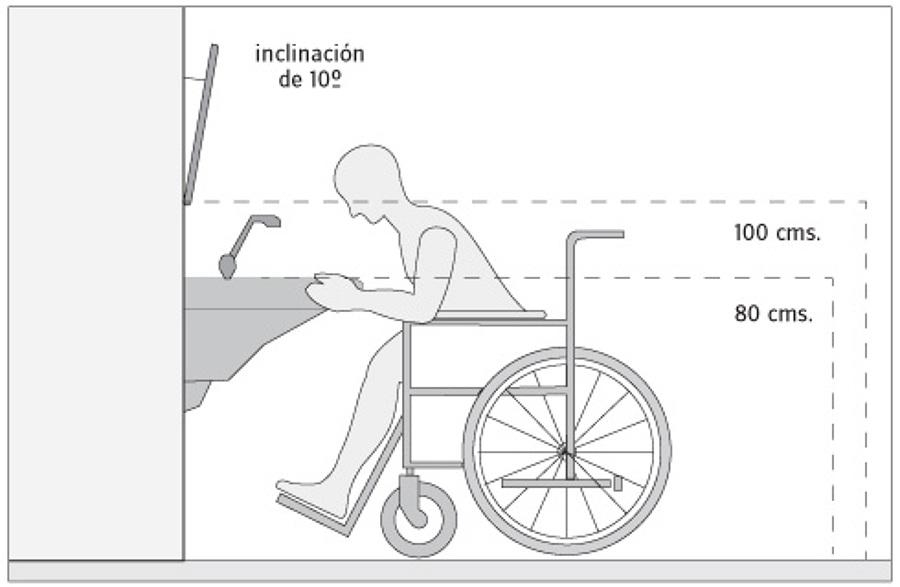 Foto ba os discapacitados de casaactiva 955946 habitissimo for Medidas bano discapacitados
