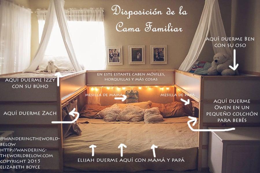 Tunean una cama de ikea para que duerma toda la familia for Cama familiar