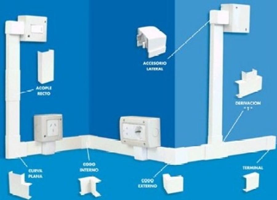 La instalaci n el ctrica dentro de la vivienda ideas for Precio instalacion electrica piso 90 metros