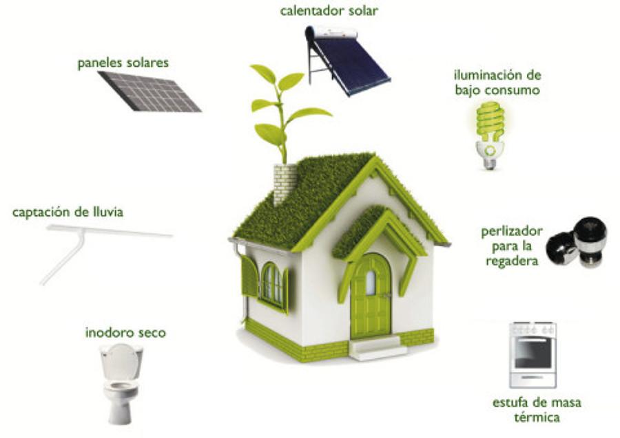 La construcci n del futuro casas ecol gicas ideas - Construir una casa ecologica ...