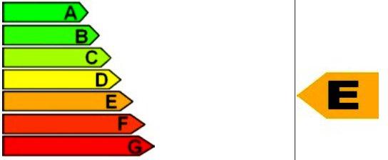 Certificación energética de una vivienda