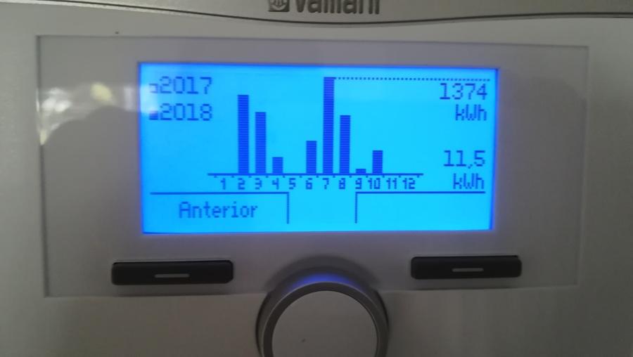 Consumos de Aerotermia calor y Frio 24 horas 160 m2