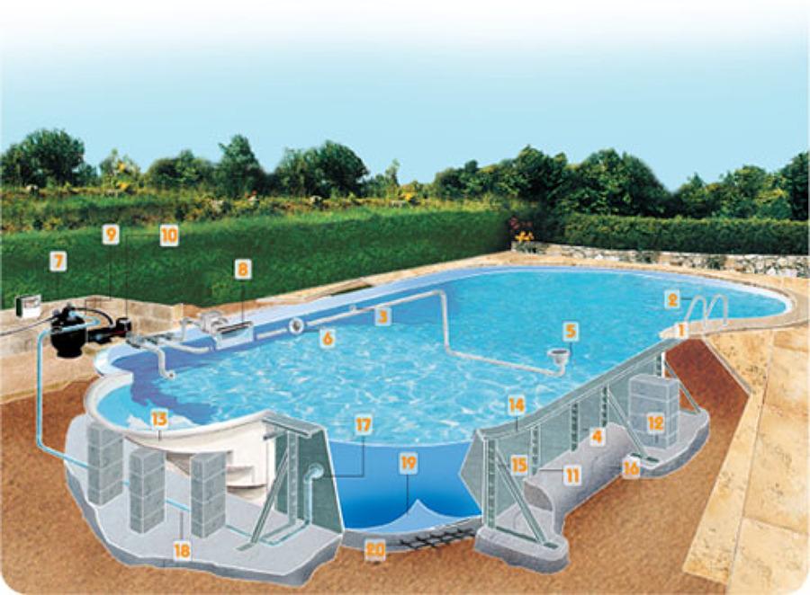 Esquema general piscina madrid ideas mantenimiento for Mantenimiento de piscinas madrid