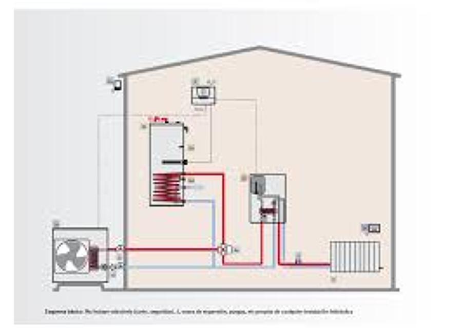 Esquema simple de una vivienda con aerotermia