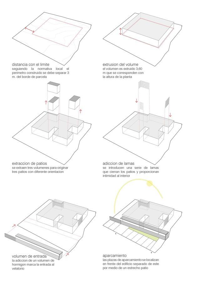 Idea de Proyecto del Velatorio de Colombres, AE Arquitectos