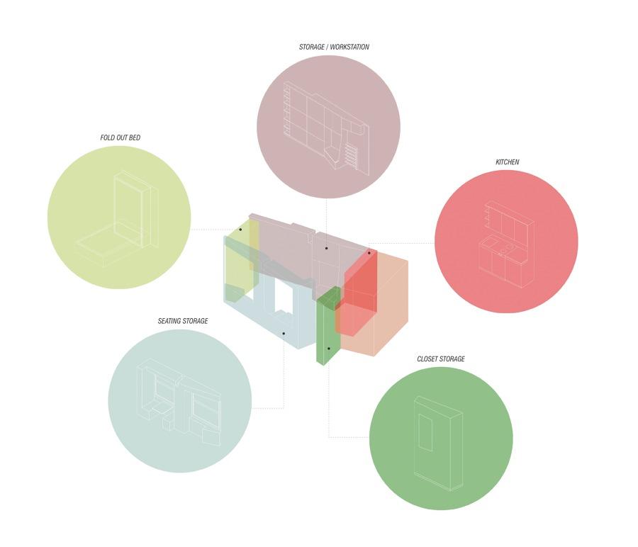 isométrica de distribución