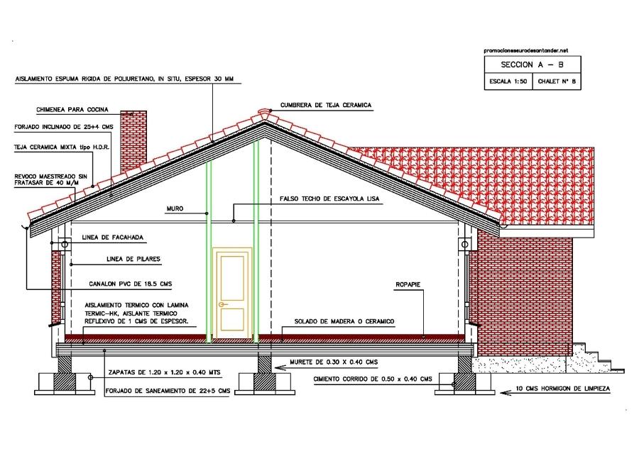 Modelo de chalet n 8 ideas arquitectos for Planos de chalets modernos