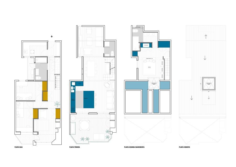 Nueva distribución de la vivienda