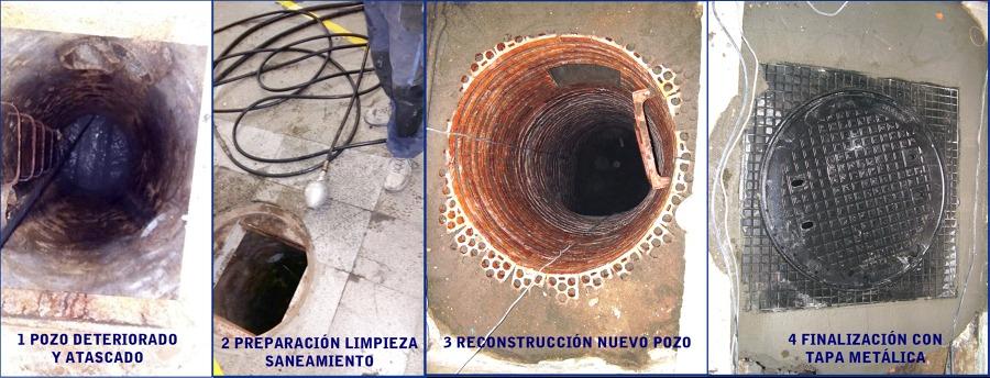 Pasos de la reparación del pozo afectado