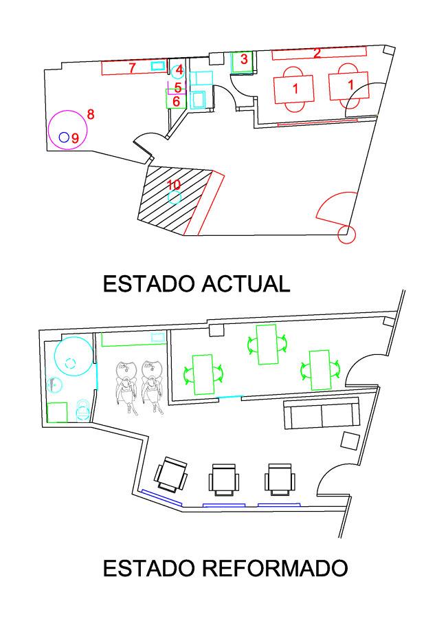 PLANO DE ESTADO ACTUAL Y REFORMADO
