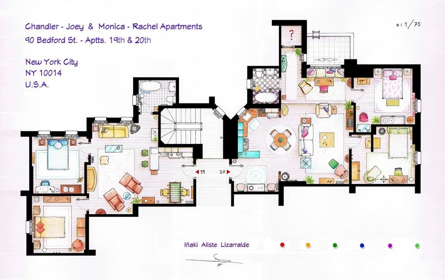 Plano de los apartamentos de Friends